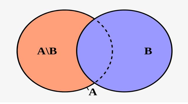 必修1 第一章 集合与函数概念